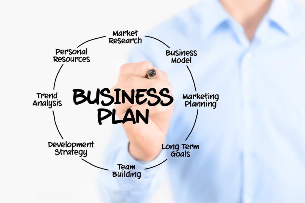 poslovno-planiranje